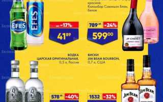 Акции в Ленте сегодня: каталог Алкогольной продукции с 15 по 28 апреля 2021 года