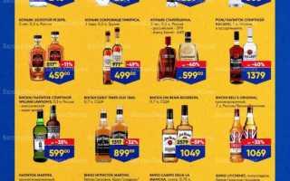 Акции в Ленте сегодня: каталог Алкогольной продукции с 22 июля по 4 августа 2021 года